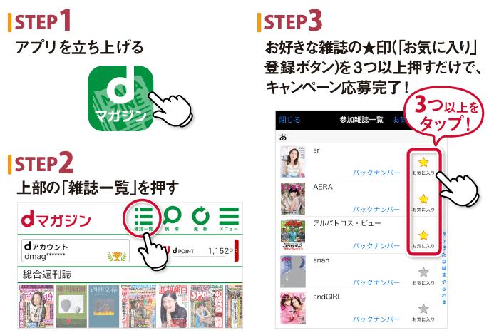 step1 アプリを立ち上げる step2 上記の「雑誌一覧」を押す step3 お好きな雑誌の★印(お気に入り登録ボタン)を3つ以上押すだけで、キャンペーン応募完了!