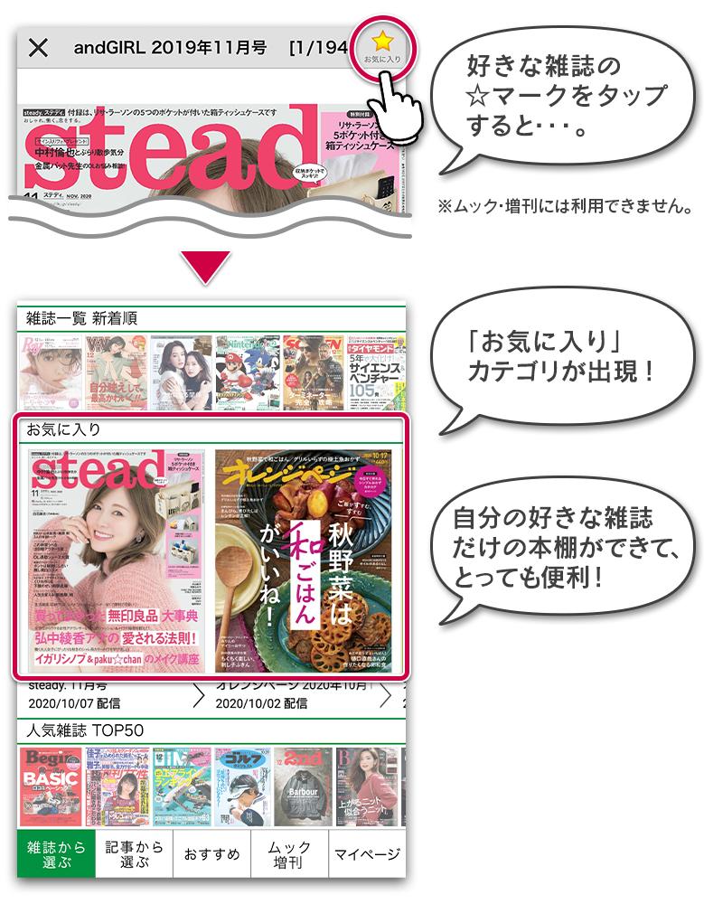 好きな雑誌の☆マークをタップすると「お気に入り」カテゴリが出現!自分の好きな雑誌だけの本棚ができて、とっても便利!